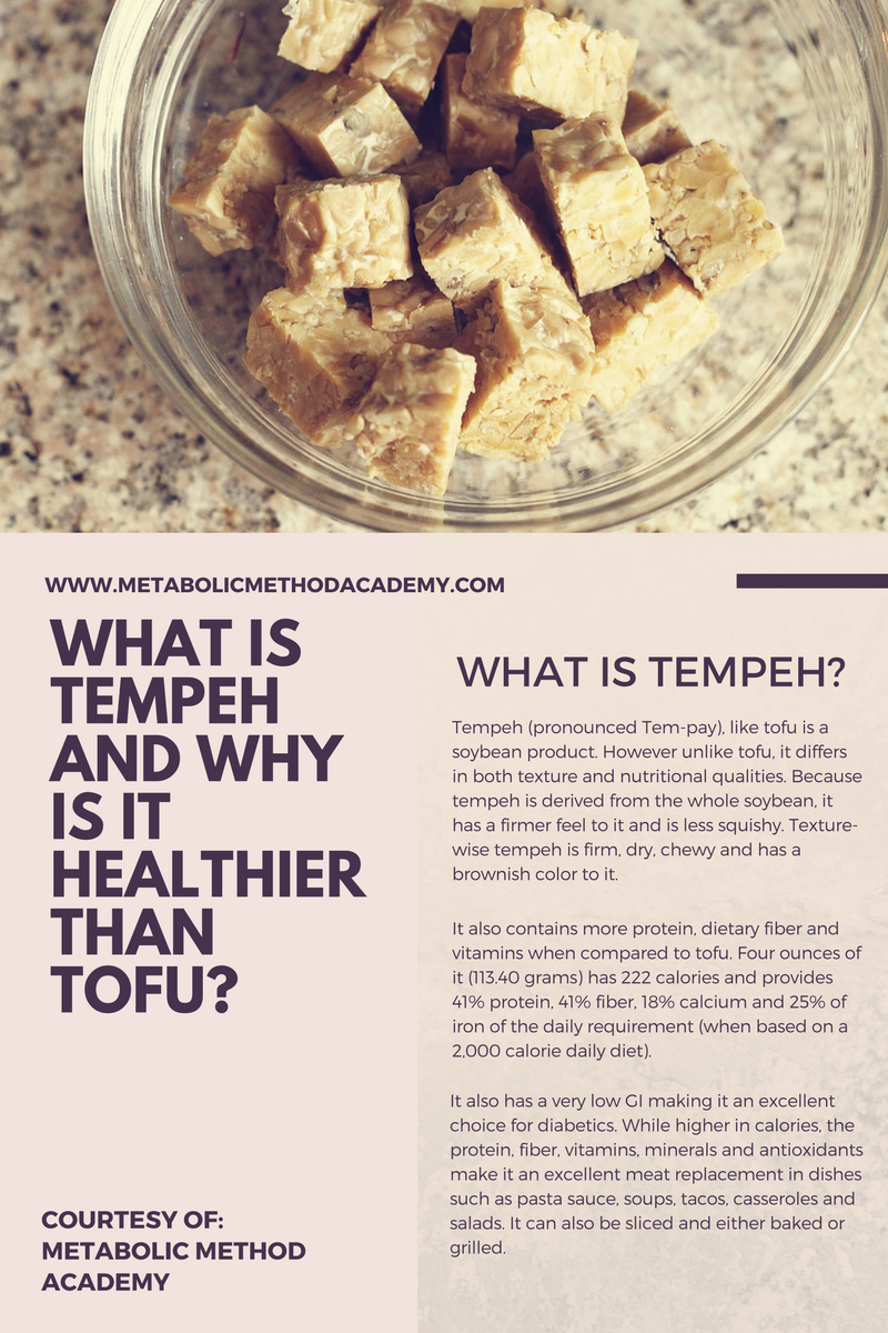What-is-Tempeh-and-Why-is-it-Healthier-Than-Tofu